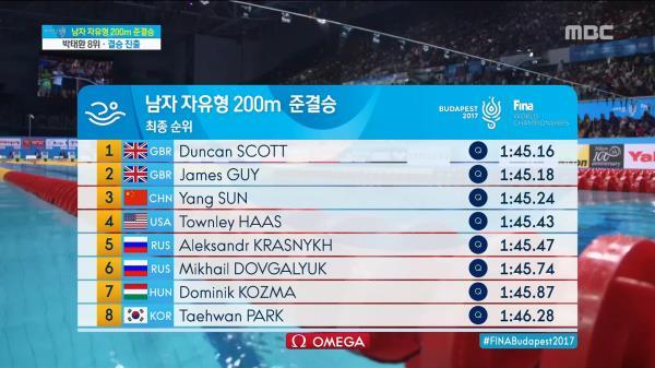 결승 진출!! 남자 자유형 200m 준결승 박태환 하이라이트 영상