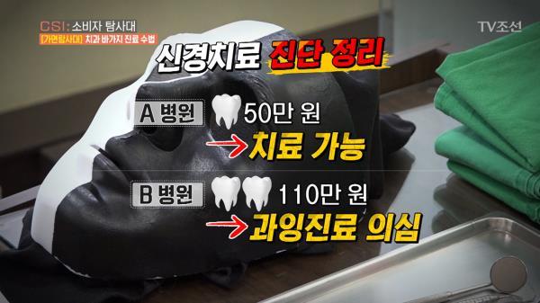 바가지요금을 씌우는 치과, 과연 과잉진료일까?