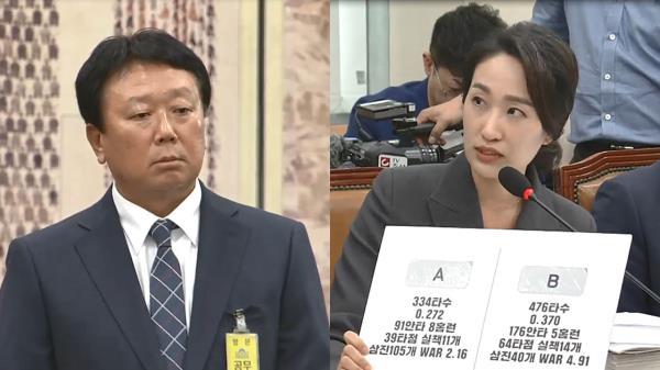 """[2018 국감 이모저모] 김수민 """"두 선수 중 골라봐라"""" 질문에 선동열 반응은?"""