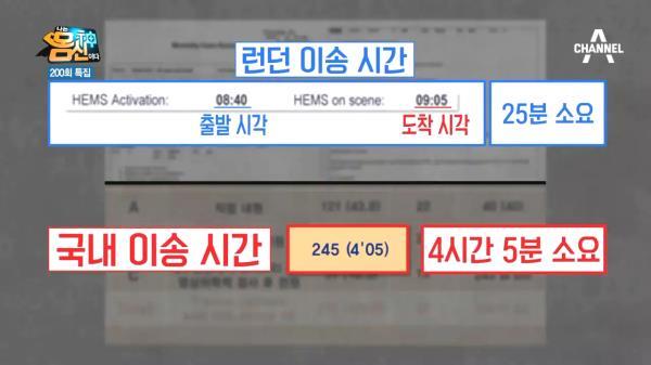 런던은 25분, 서울은 245분이 걸리는 이유? (헬기와 골든 아워)