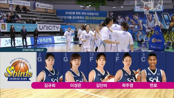 WKBL 여자농구 [우리은행 : 신한은행] 양팀 선수 및 감독, 심판 소개