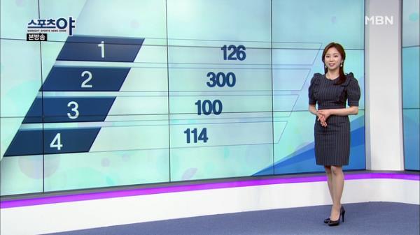 메이저리그에서 터진 엄청난 기록들!