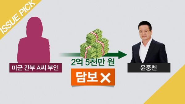 [단독] 무담보로 2억5천 송금?! 윤중천, 미군 간부 부인 공갈협박 혐의