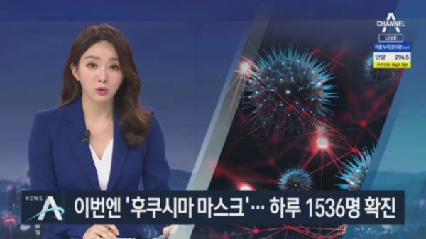 이번엔 '후쿠시마 마스크' 논란…日, 하루 1536명 확진