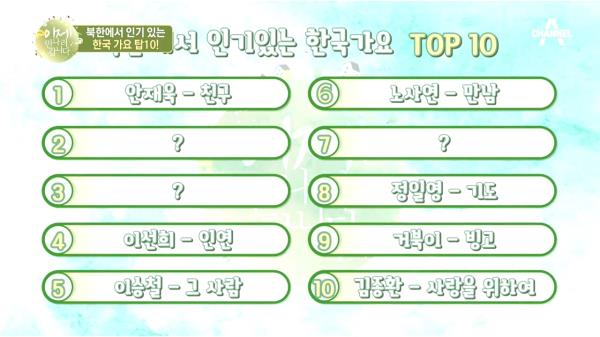 北에도 퍼지는 K-pop! 북한에서 인기 있는 한국 가요 TOP 10?