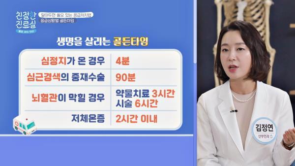 생명을 살리는 🚨응급상황별🚨 골든타임|JTBC 210111 방송