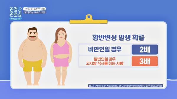 현대인이 '황반변성'에 잘 걸리는 이유 ☞ '비만' 때문?!|JTBC 210111 방송