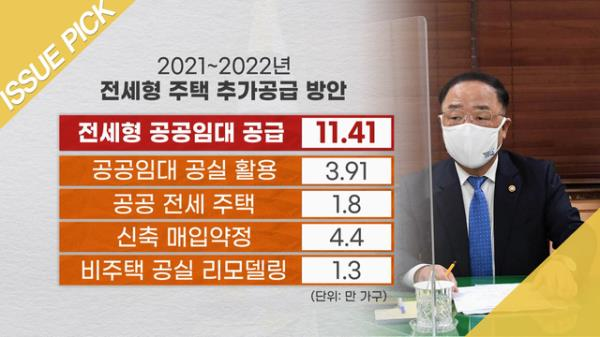 """[24번째 부동산 대책] 정부 """"2년간 공공임대 11만 4천 가구 공급"""""""